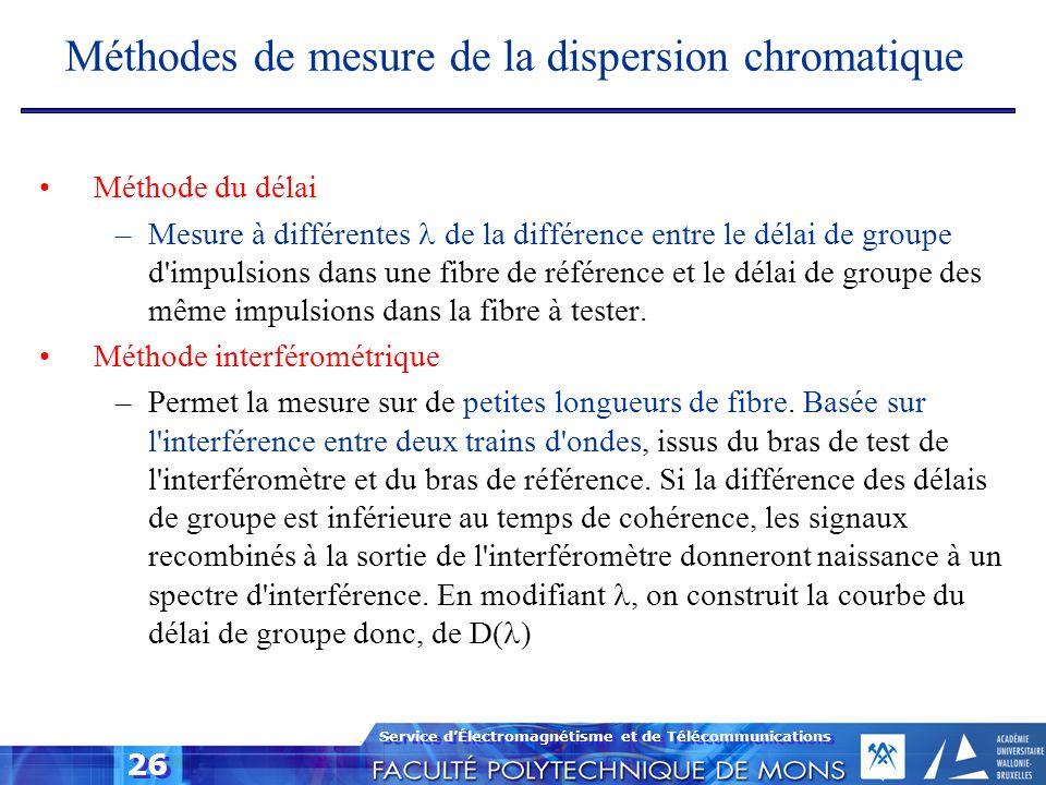 Méthodes de mesure de la dispersion chromatique
