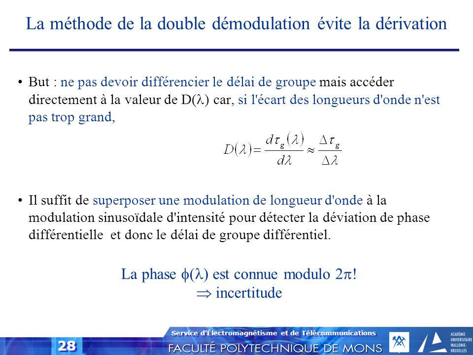 La méthode de la double démodulation évite la dérivation