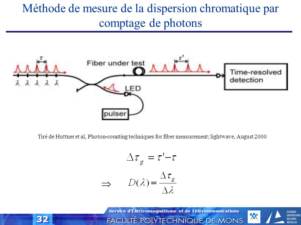 Méthode de mesure de la dispersion chromatique par comptage de photons