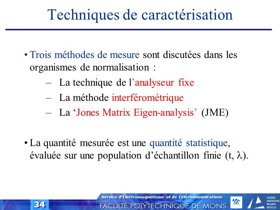 Techniques de caractérisation