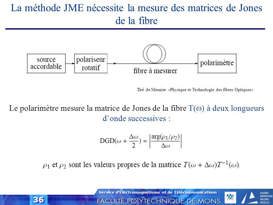 La méthode JME nécessite la mesure des matrices de Jones de la fibre