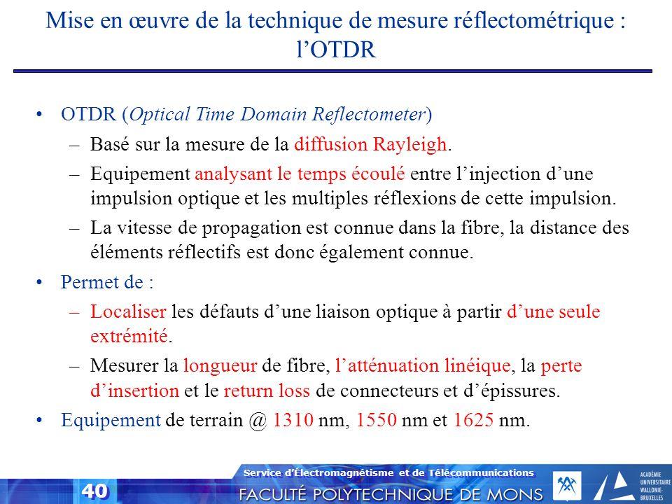 Mise en œuvre de la technique de mesure réflectométrique : l'OTDR