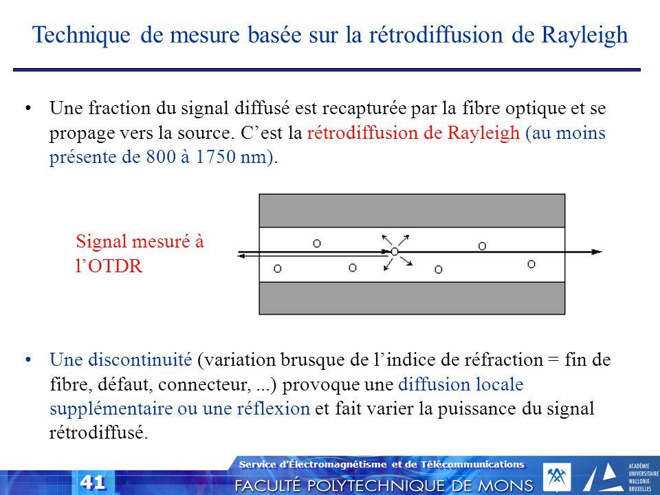 Technique de mesure basée sur la rétrodiffusion de Rayleigh