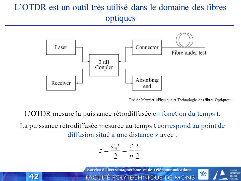 L'OTDR est un outil très utilisé dans le domaine des fibres optiques