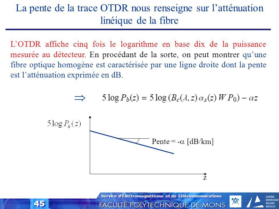 La pente de la trace OTDR nous renseigne sur l'atténuation linéique de la fibre