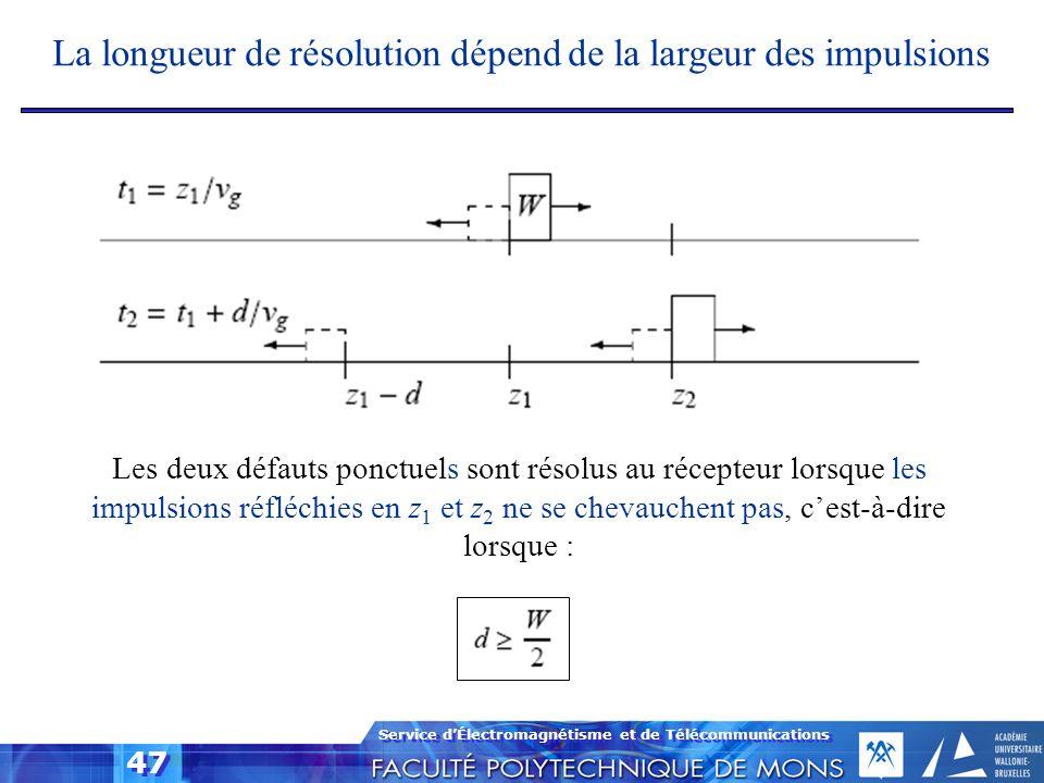 La longueur de résolution dépend de la largeur des impulsions