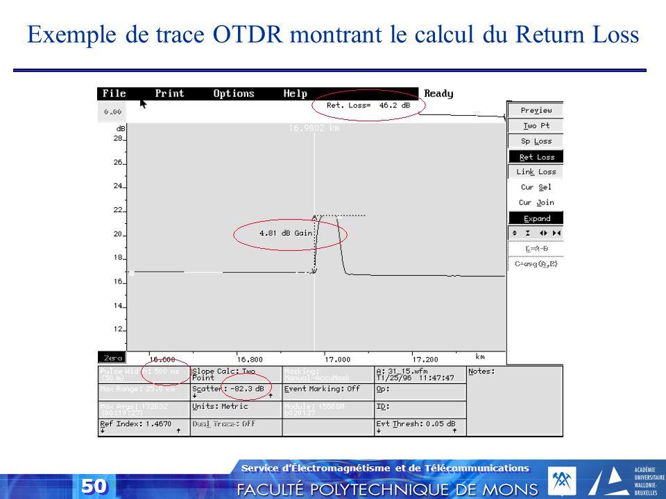 Exemple de trace OTDR montrant le calcul du Return Loss