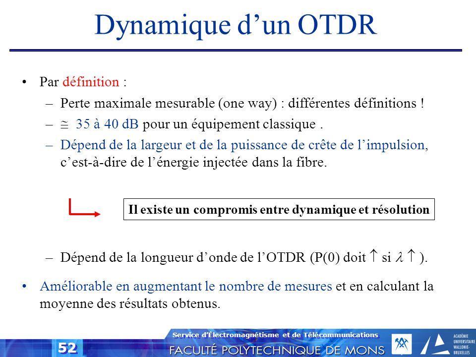 Dynamique d'un OTDR Par définition :