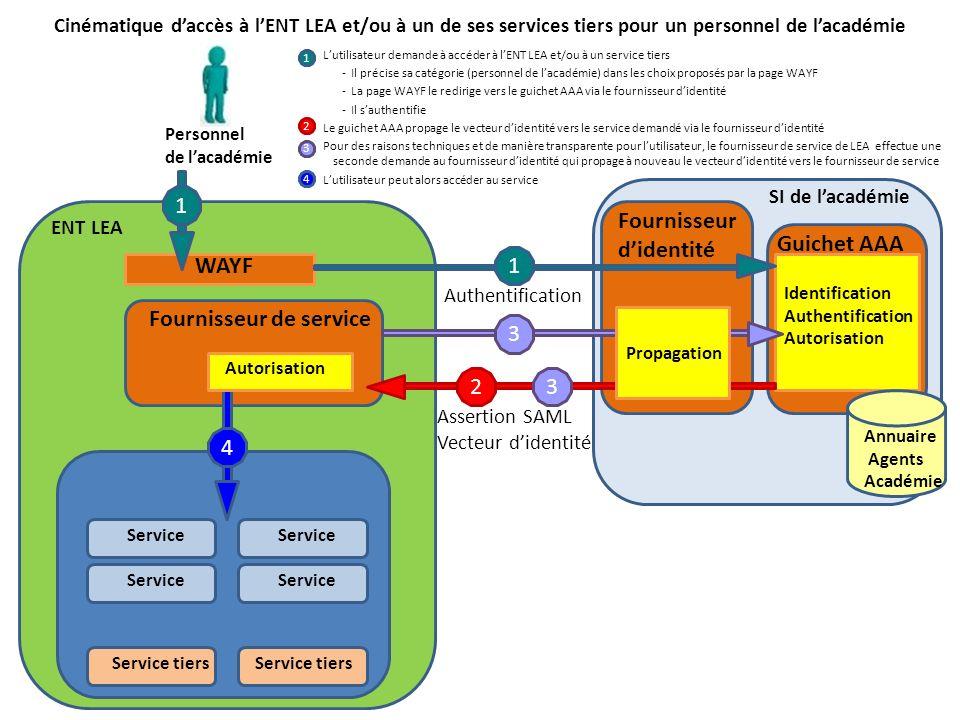 Fournisseur de service 3