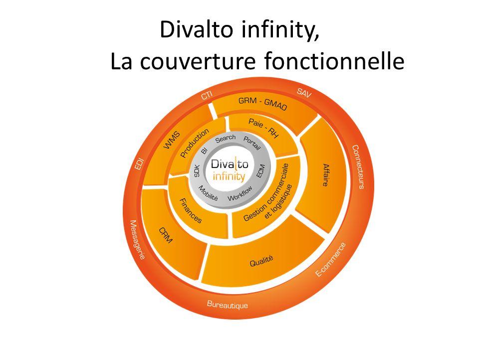 Divalto infinity, La couverture fonctionnelle