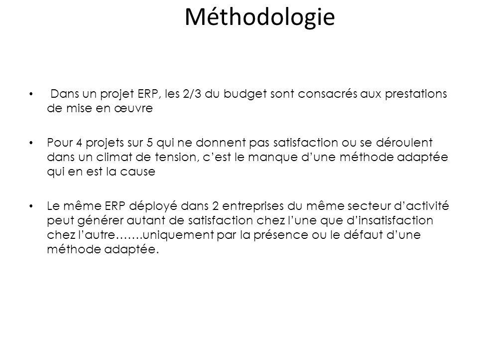 Méthodologie Dans un projet ERP, les 2/3 du budget sont consacrés aux prestations de mise en œuvre