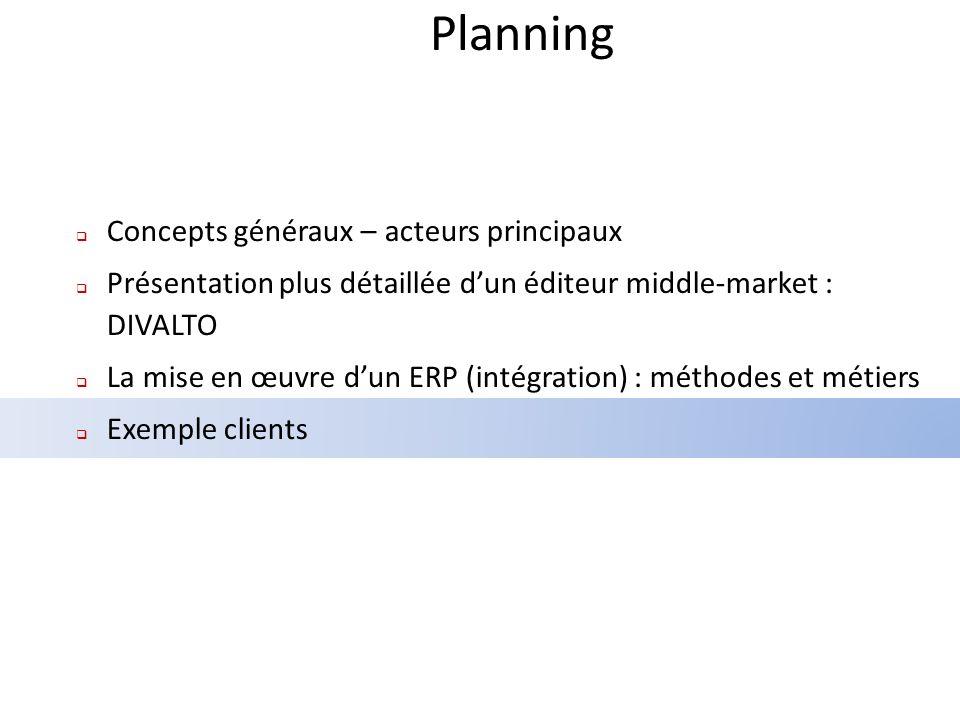 Planning Concepts généraux – acteurs principaux
