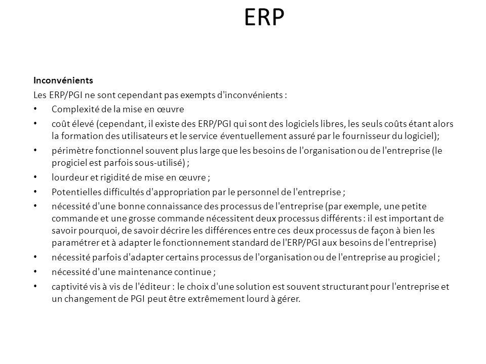 ERP Inconvénients. Les ERP/PGI ne sont cependant pas exempts d inconvénients : Complexité de la mise en œuvre.