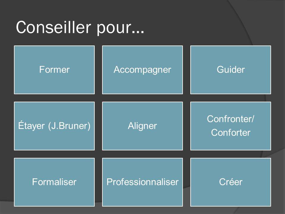 Conseiller pour… Former Accompagner Guider Étayer (J.Bruner) Aligner