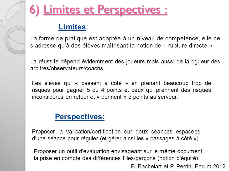 6) Limites et Perspectives :