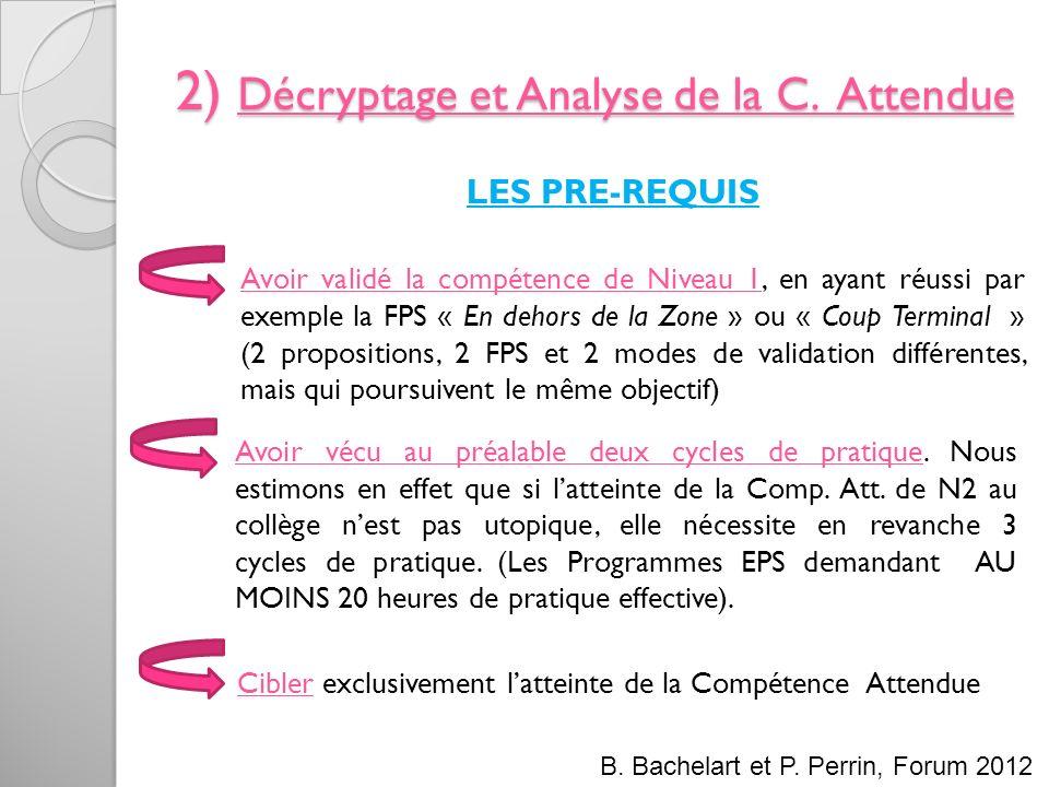 2) Décryptage et Analyse de la C. Attendue