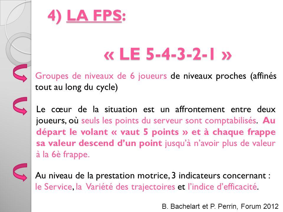 4) LA FPS: « LE 5-4-3-2-1 » Groupes de niveaux de 6 joueurs de niveaux proches (affinés tout au long du cycle)