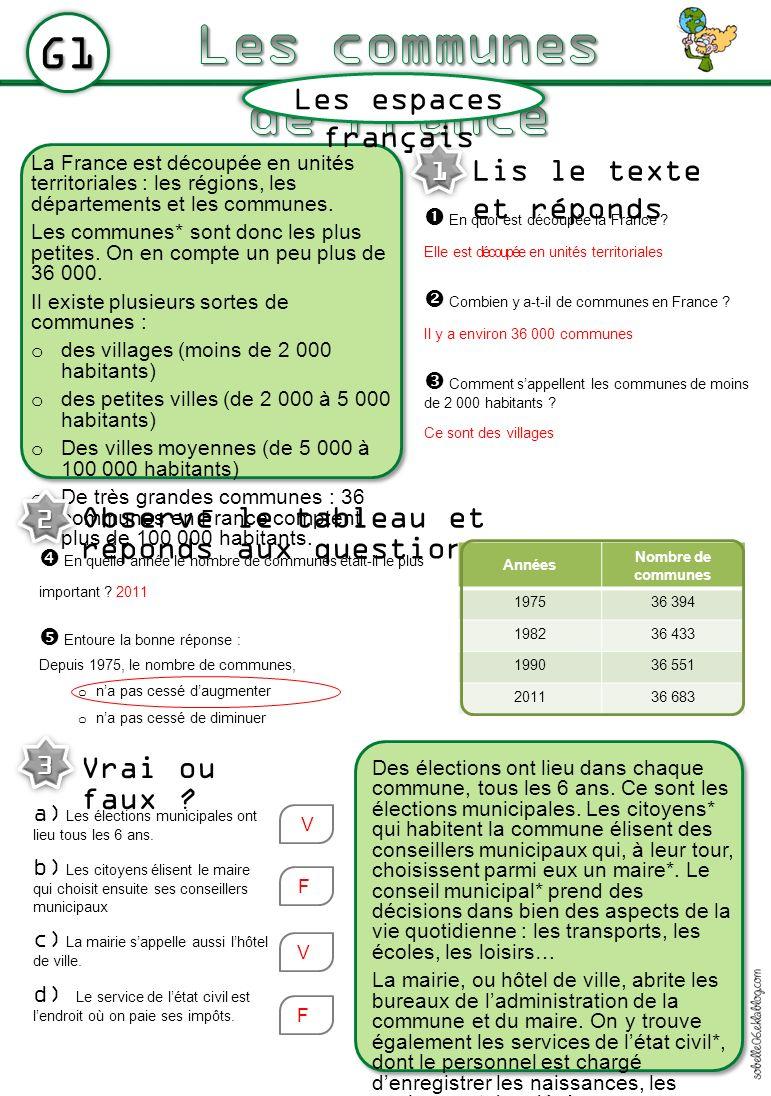 Les communes de France G1 Les espaces français Lis le texte et réponds