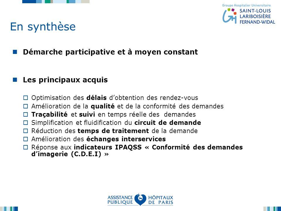 En synthèse Démarche participative et à moyen constant