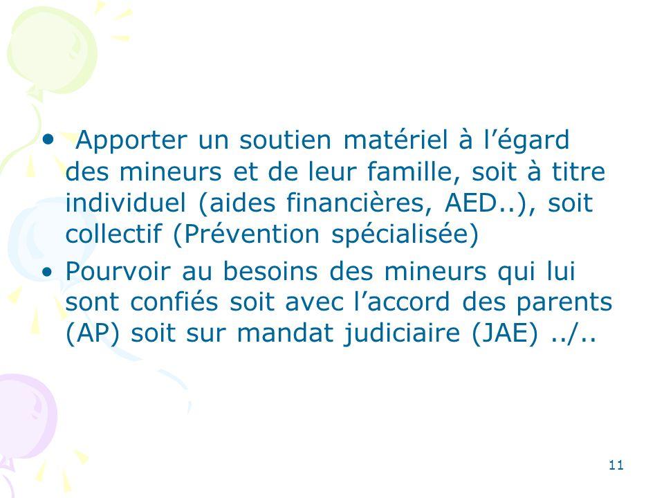 Apporter un soutien matériel à l'égard des mineurs et de leur famille, soit à titre individuel (aides financières, AED..), soit collectif (Prévention spécialisée)