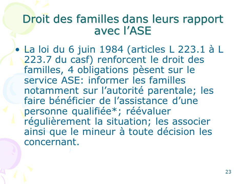Droit des familles dans leurs rapport avec l'ASE