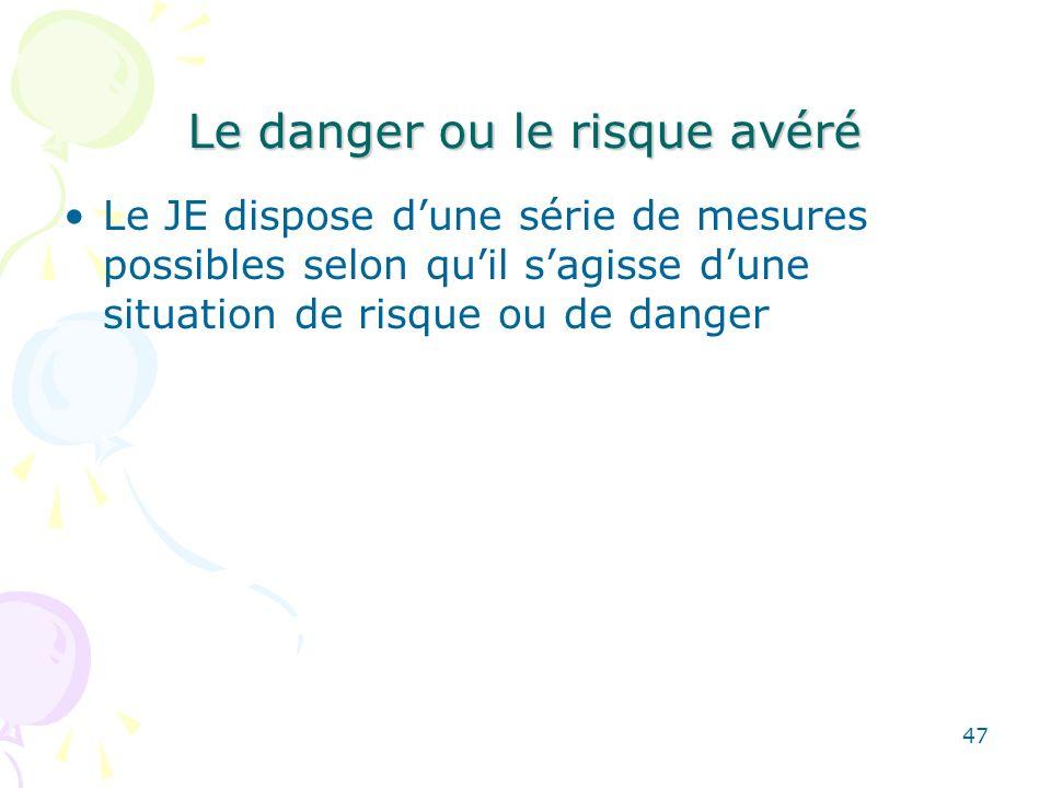Le danger ou le risque avéré