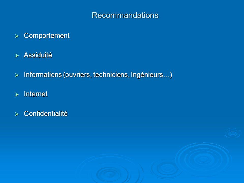 Recommandations Comportement Assiduité