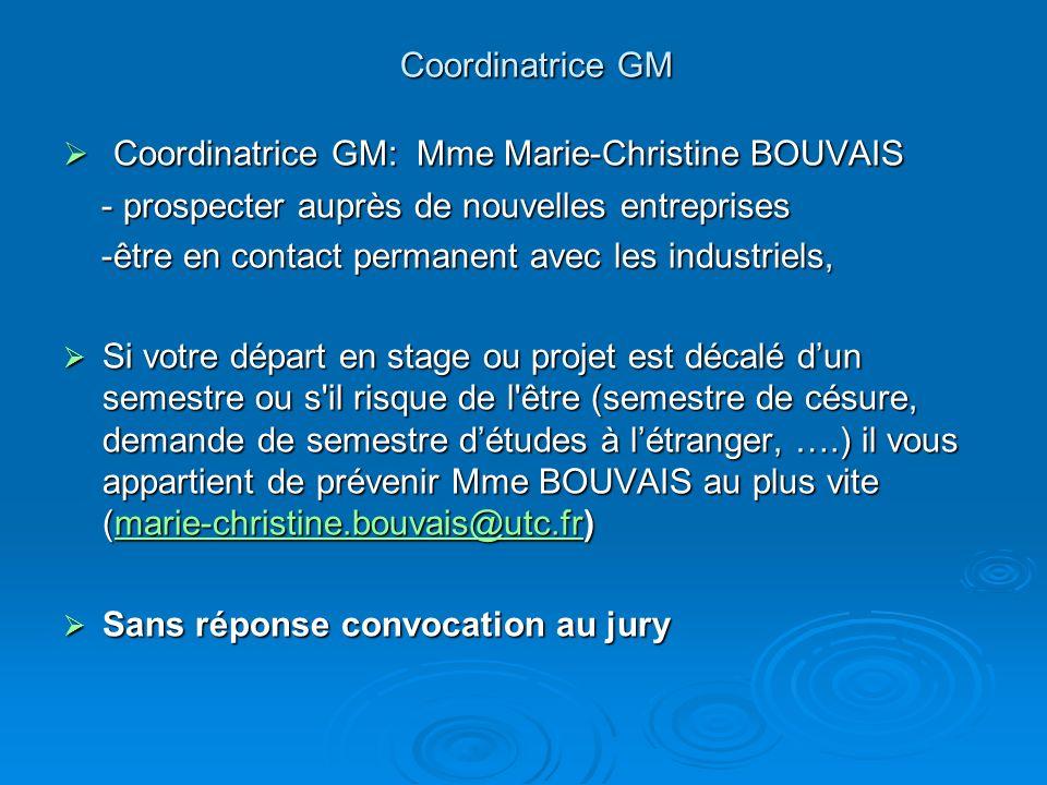 Coordinatrice GM: Mme Marie-Christine BOUVAIS