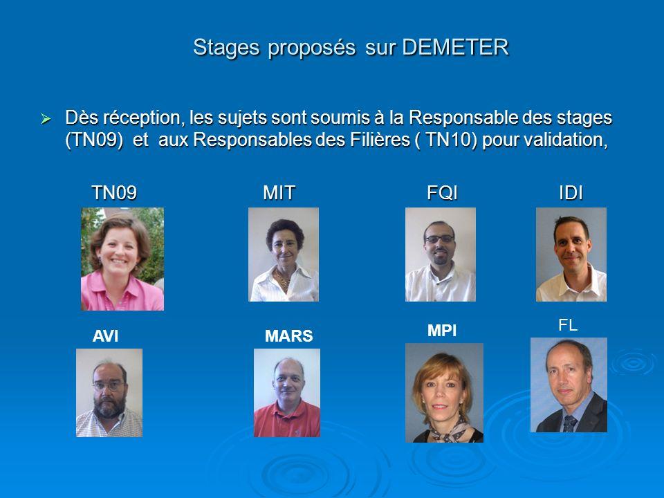 Stages proposés sur DEMETER