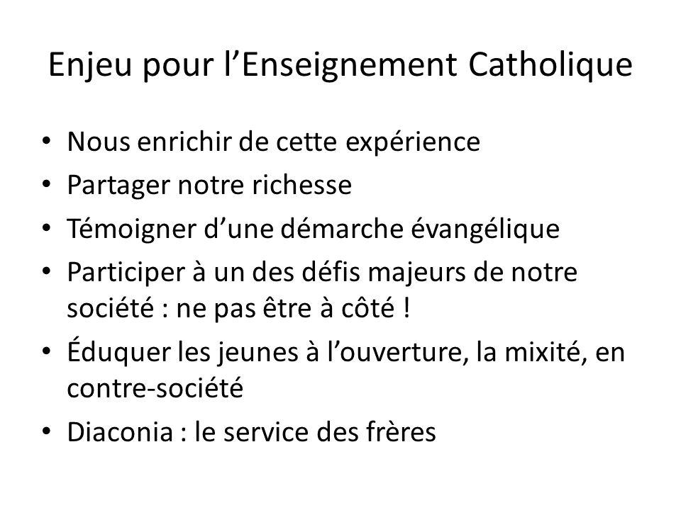 Enjeu pour l'Enseignement Catholique