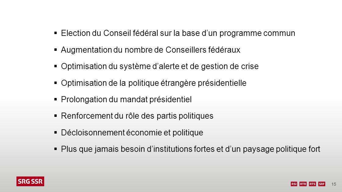 Election du Conseil fédéral sur la base d'un programme commun