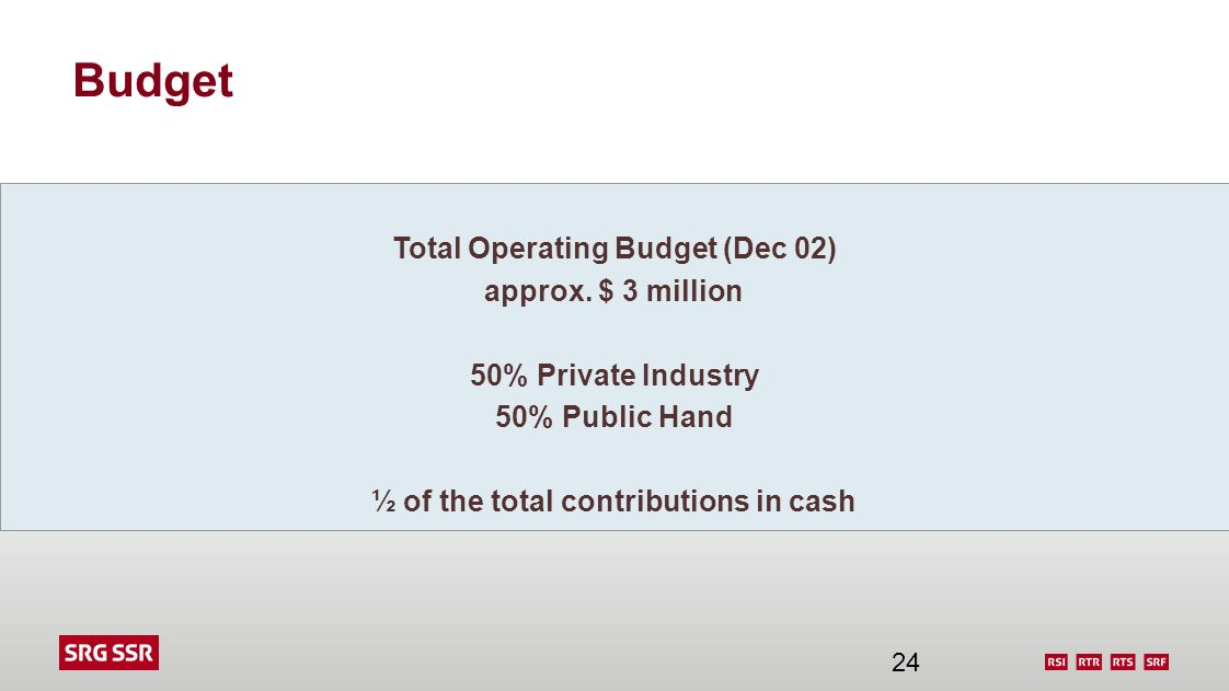 Total Operating Budget (Dec 02) ½ of the total contributions in cash