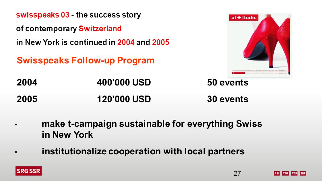 Swisspeaks Follow-up Program 2004 400 000 USD 50 events