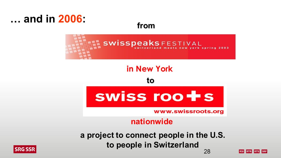 a project to connect people in the U.S. to people in Switzerland