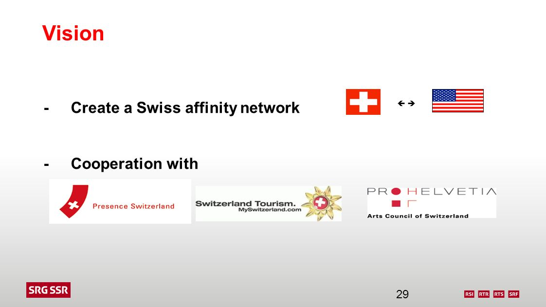 Vision - Create a Swiss affinity network - Cooperation with