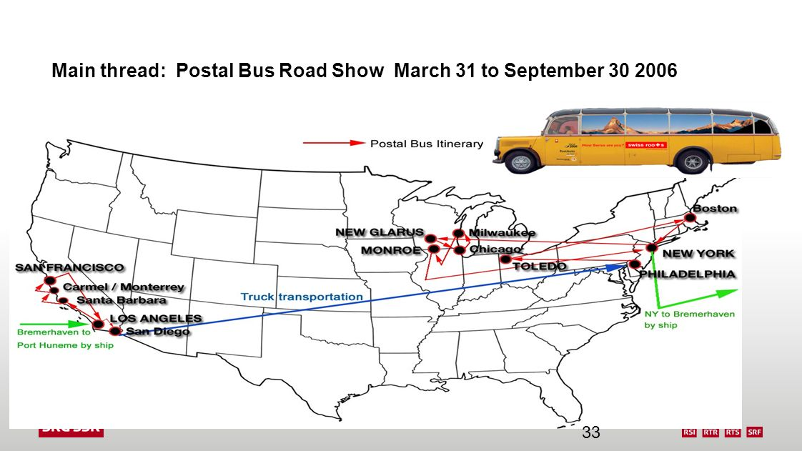 Main thread: Postal Bus Road Show March 31 to September 30 2006