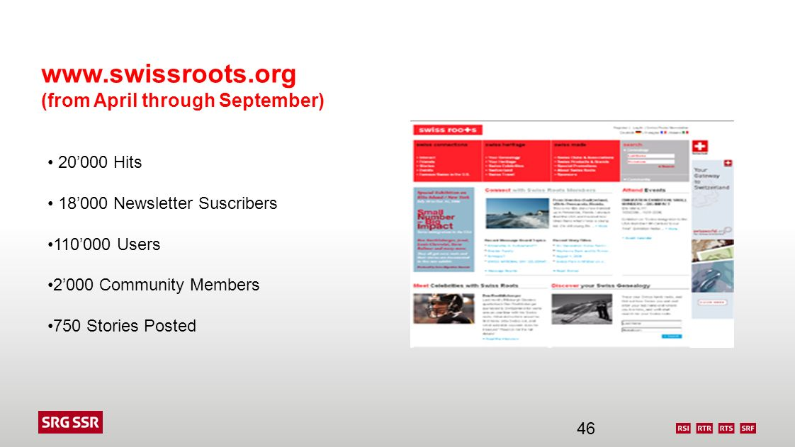 www.swissroots.org (from April through September)