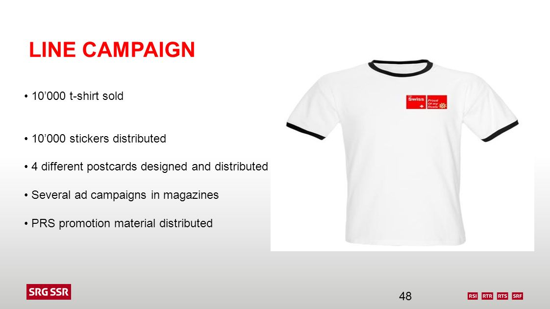 LINE CAMPAIGN 10'000 t-shirt sold 10'000 stickers distributed