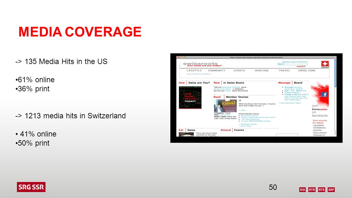MEDIA COVERAGE -> 135 Media Hits in the US 61% online 36% print