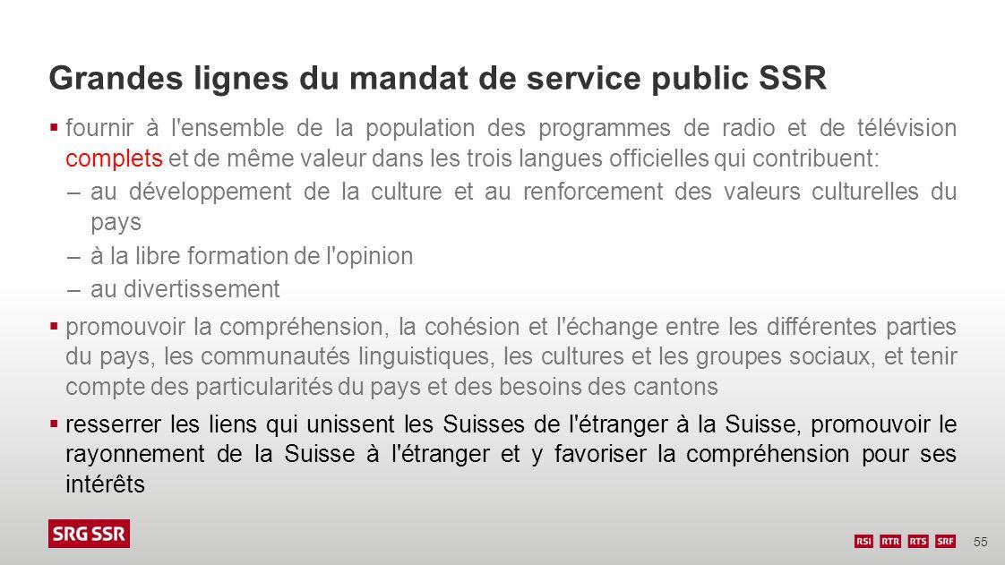 Grandes lignes du mandat de service public SSR