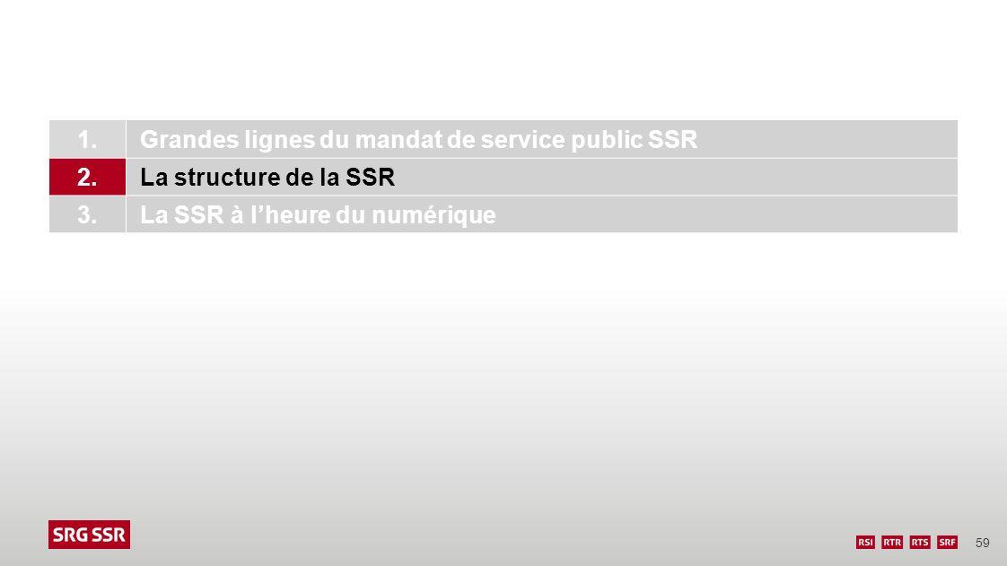 1. Grandes lignes du mandat de service public SSR.