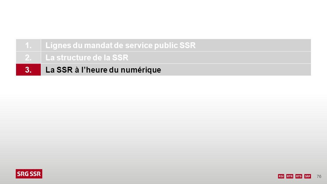 1. Lignes du mandat de service public SSR. 2. La structure de la SSR.