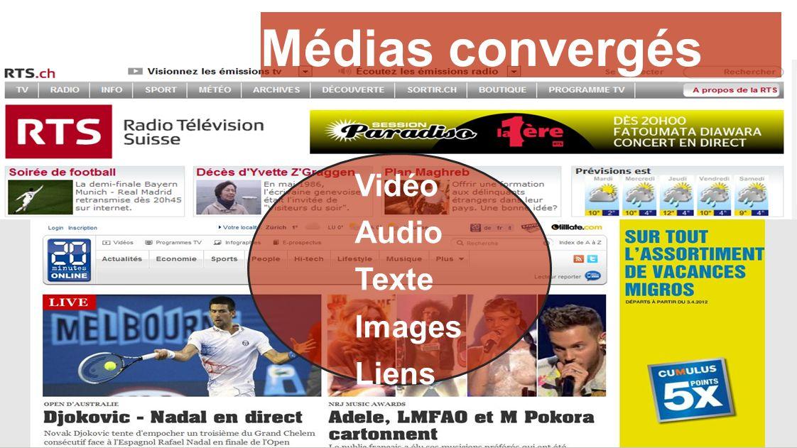 Médias convergés Vidéo Audio Texte Images Liens