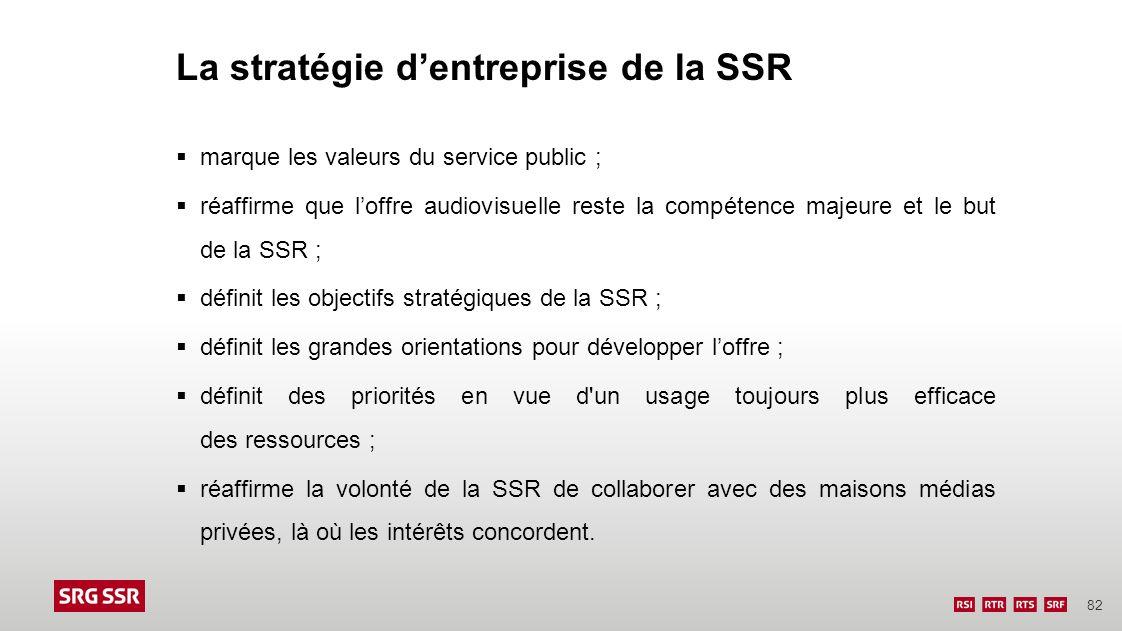 La stratégie d'entreprise de la SSR