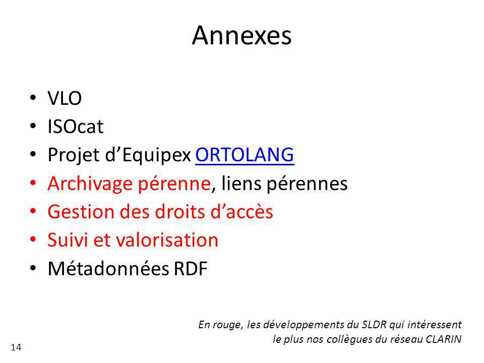 Annexes VLO ISOcat Projet d'Equipex ORTOLANG
