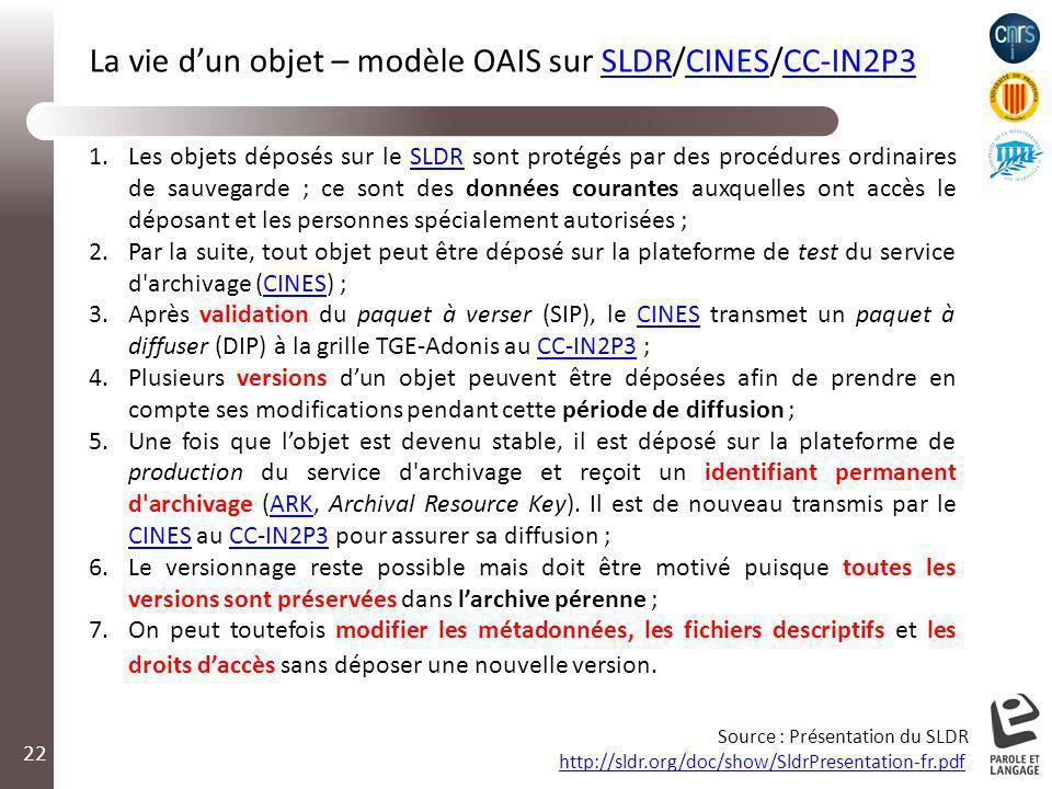 La vie d'un objet – modèle OAIS sur SLDR/CINES/CC-IN2P3