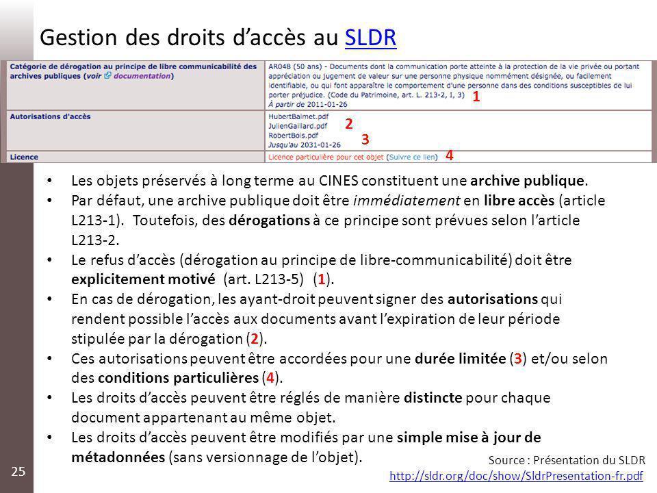 Gestion des droits d'accès au SLDR