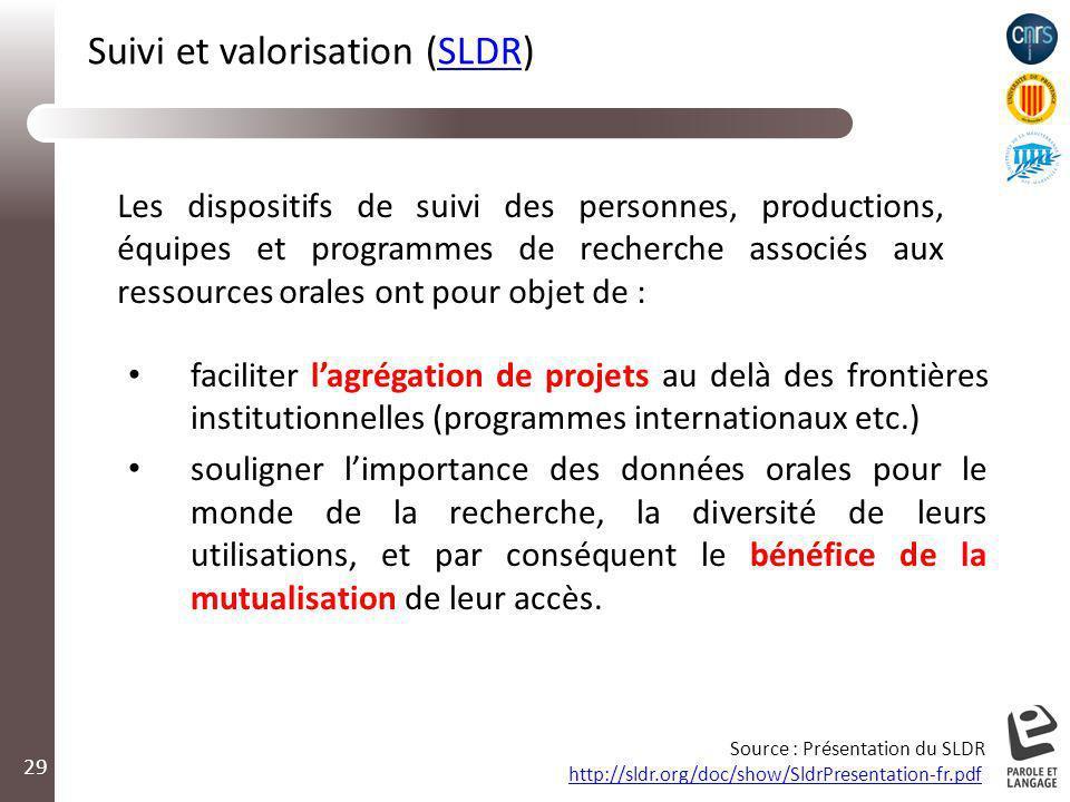 Suivi et valorisation (SLDR)