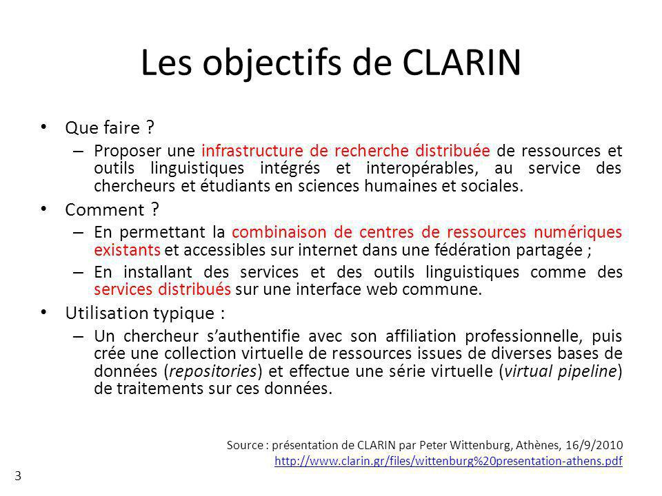 Les objectifs de CLARIN