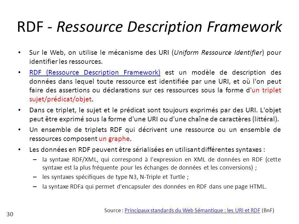 RDF - Ressource Description Framework